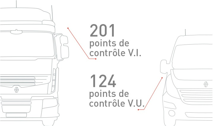 le passage au contr le technique avec renault trucks succ s garanti groupe dubreu. Black Bedroom Furniture Sets. Home Design Ideas